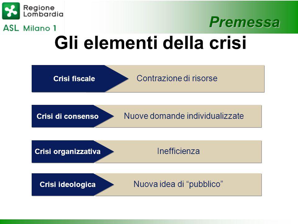 Gli elementi della crisi
