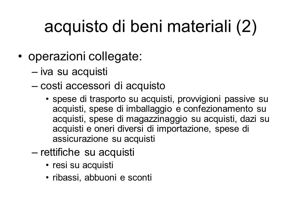 acquisto di beni materiali (2)