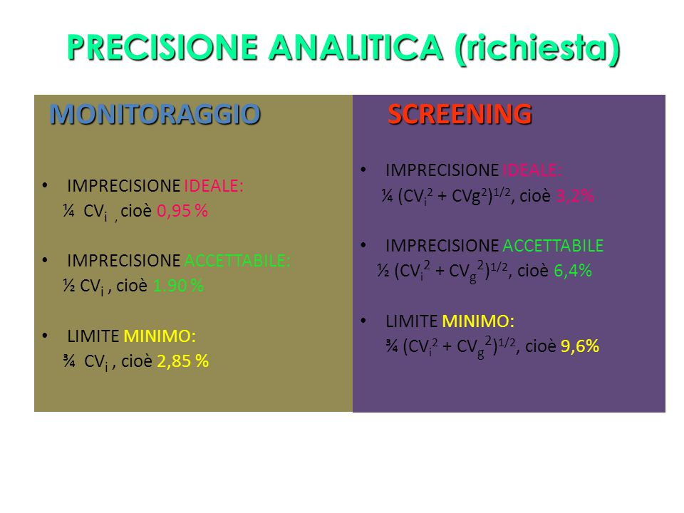 PRECISIONE ANALITICA (richiesta)