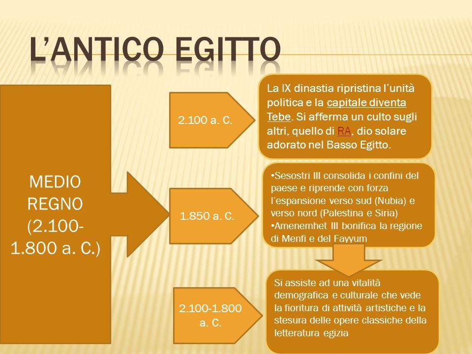 L'antico egitto MEDIO REGNO (2.100-1.800 a. C.)