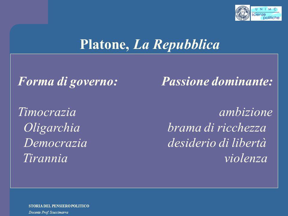 Forma di governo: Passione dominante:
