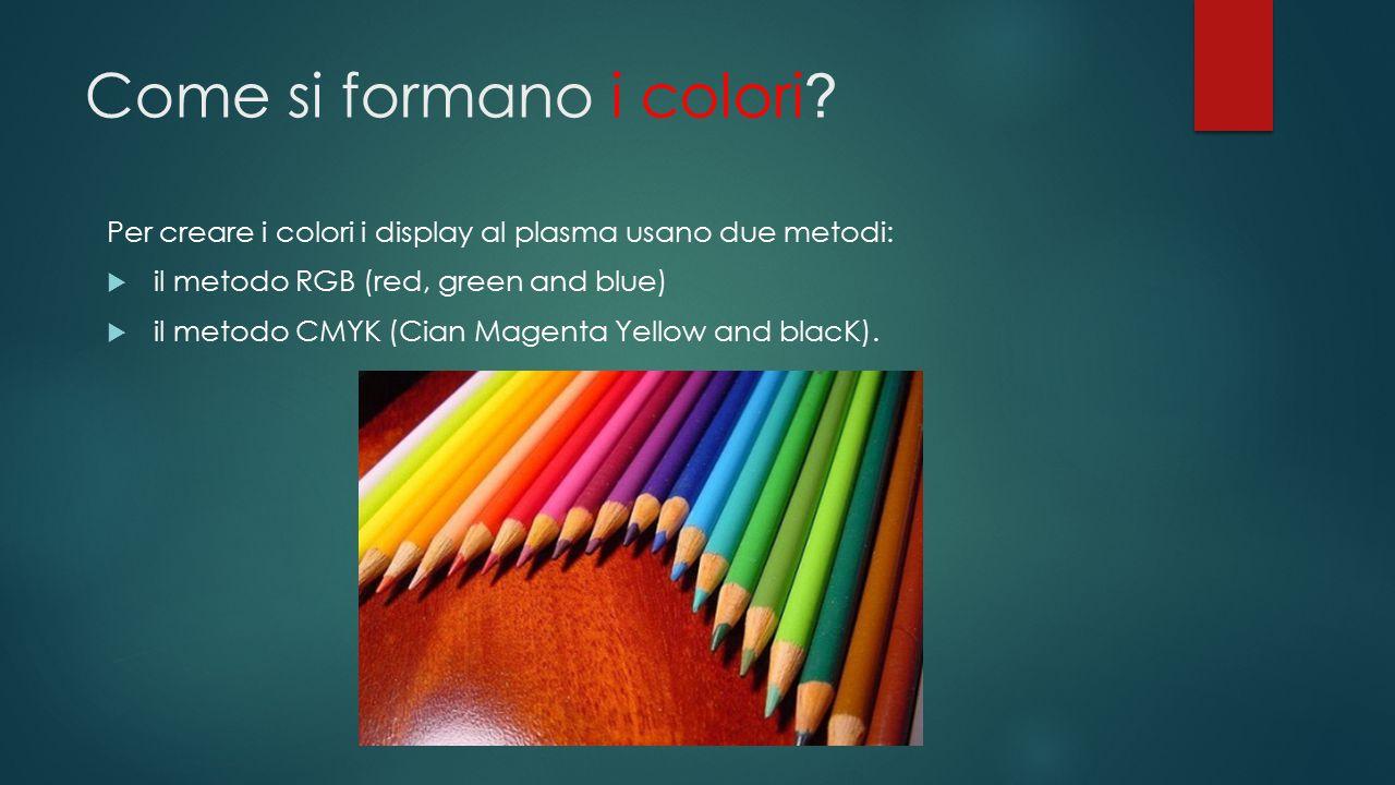 Come si formano i colori