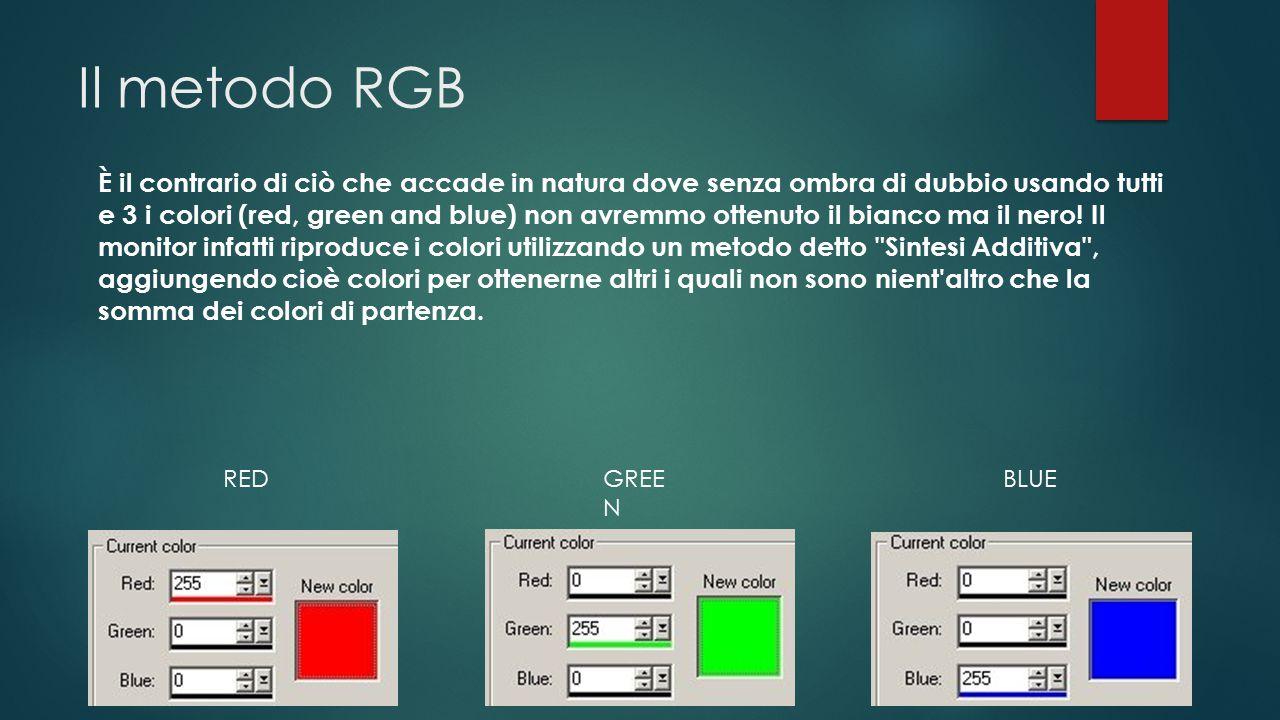 Il metodo RGB