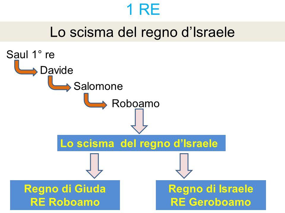 Lo scisma del regno d'Israele