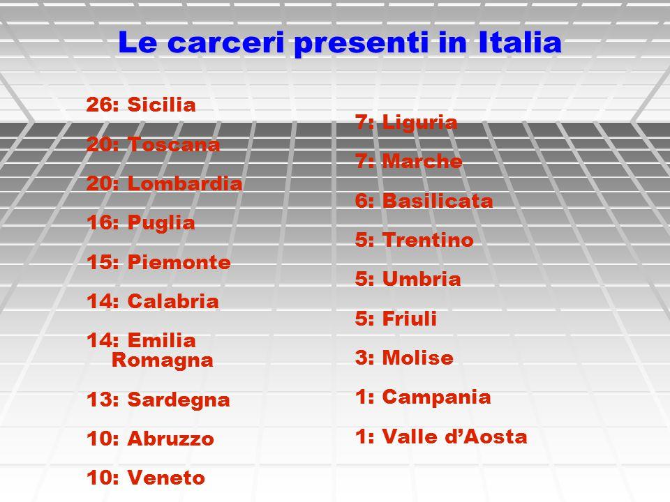 Le carceri presenti in Italia