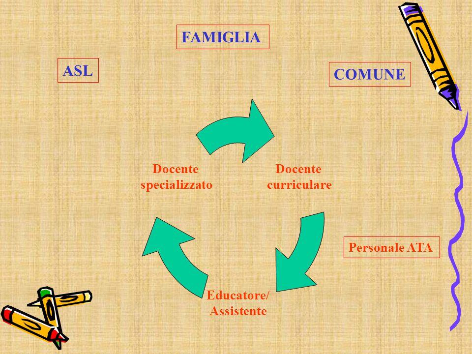 FAMIGLIA ASL COMUNE Personale ATA