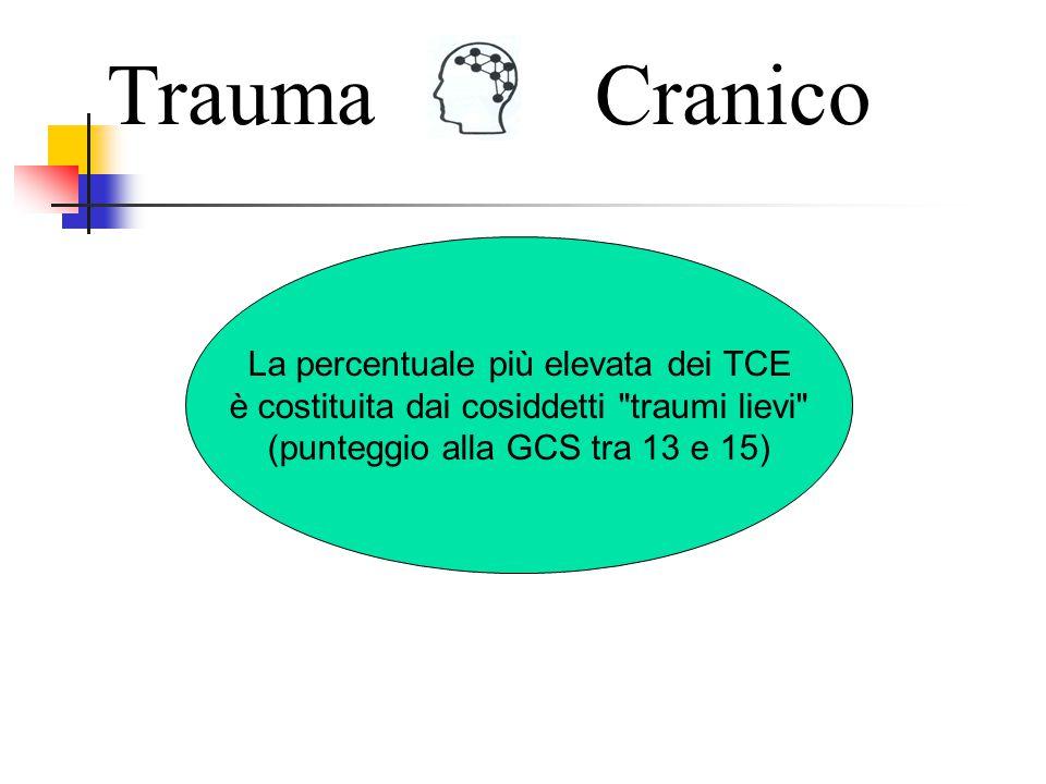 Trauma Cranico La percentuale più elevata dei TCE