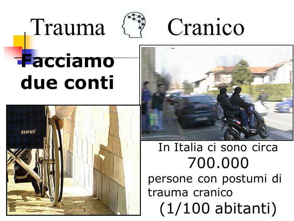 Trauma Cranico Facciamo due conti (1/100 abitanti)