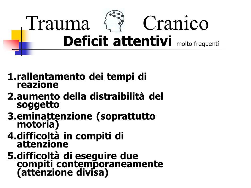 Trauma Cranico Deficit attentivi molto frequenti