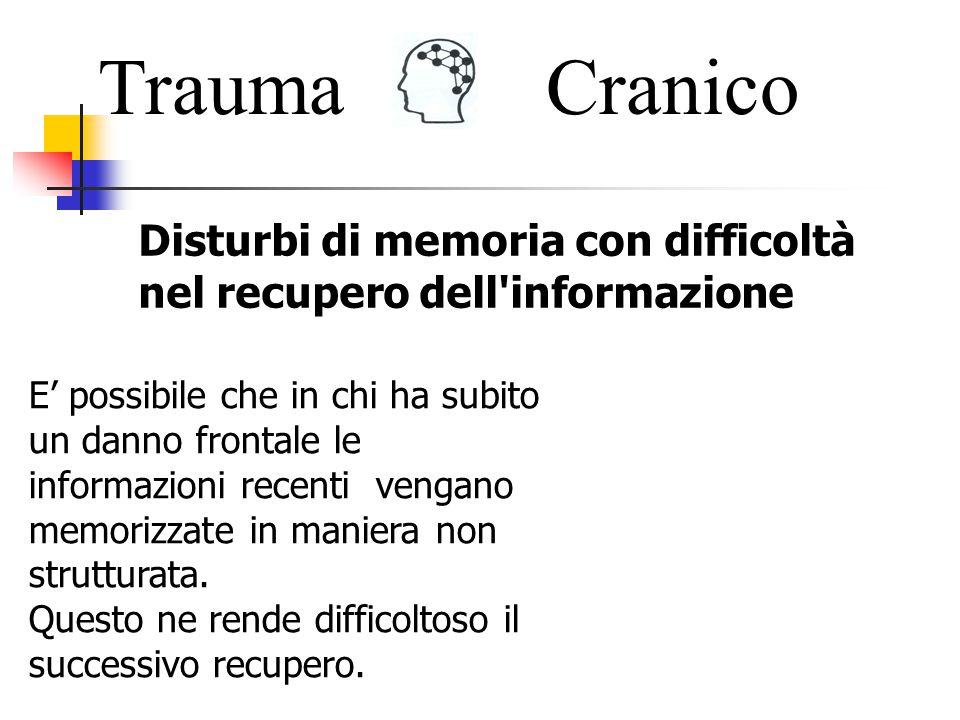 Trauma Cranico Disturbi di memoria con difficoltà
