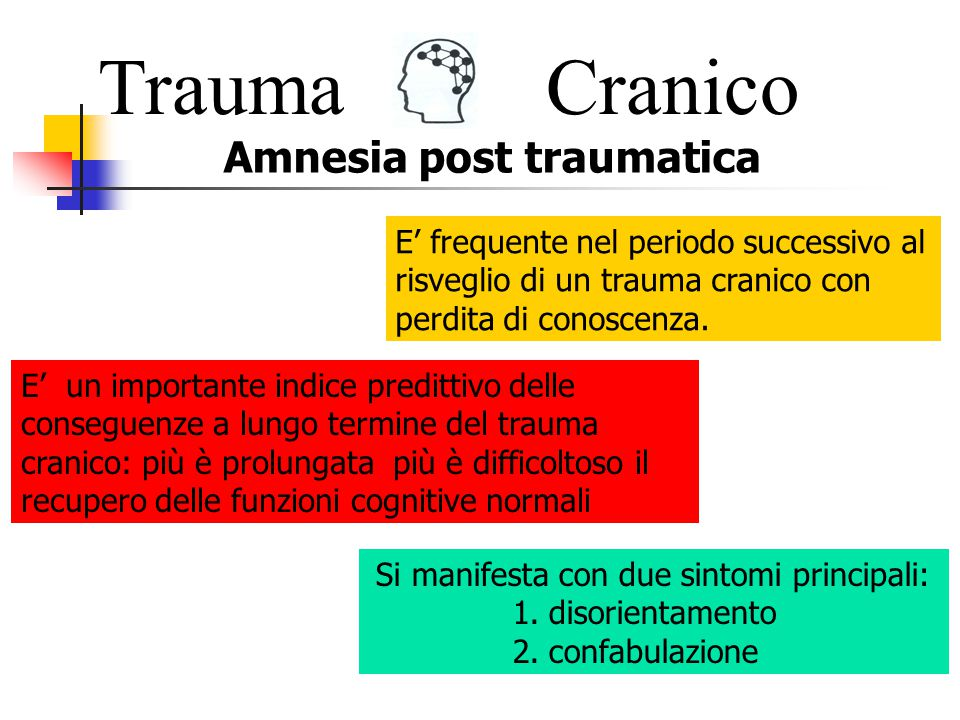 Trauma Cranico Amnesia post traumatica