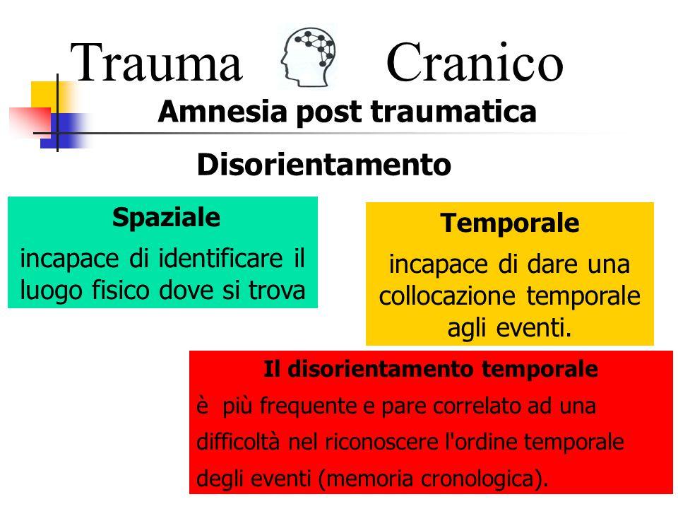 Trauma Cranico Amnesia post traumatica Disorientamento Spaziale