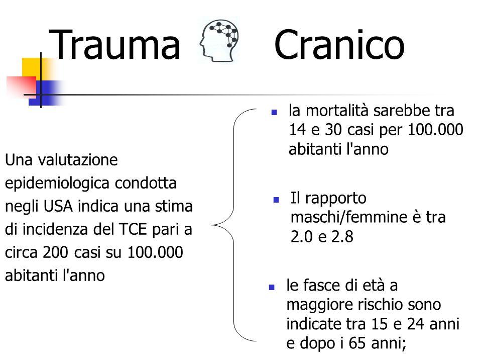 Trauma Cranico. la mortalità sarebbe tra 14 e 30 casi per 100.000 abitanti l anno.