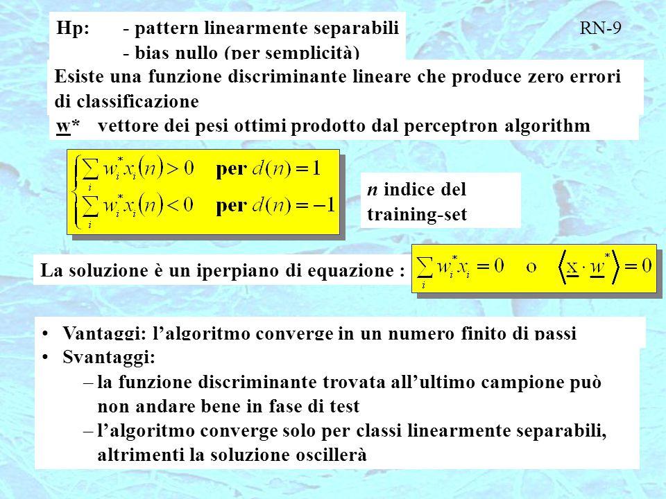 Hp: - pattern linearmente separabili - bias nullo (per semplicità)