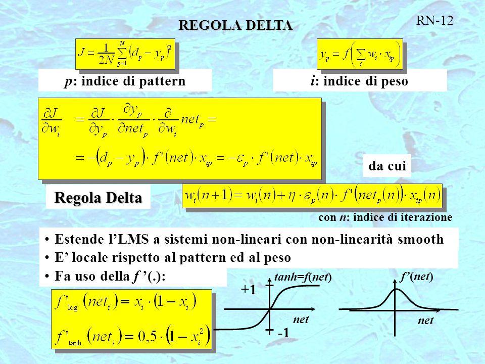 Regola Delta REGOLA DELTA p: indice di pattern i: indice di peso