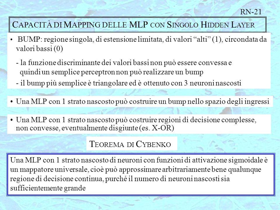 CAPACITÀ DI MAPPING DELLE MLP CON SINGOLO HIDDEN LAYER