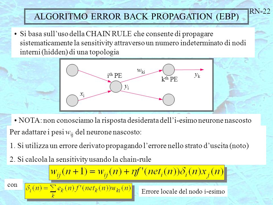ALGORITMO ERROR BACK PROPAGATION (EBP)