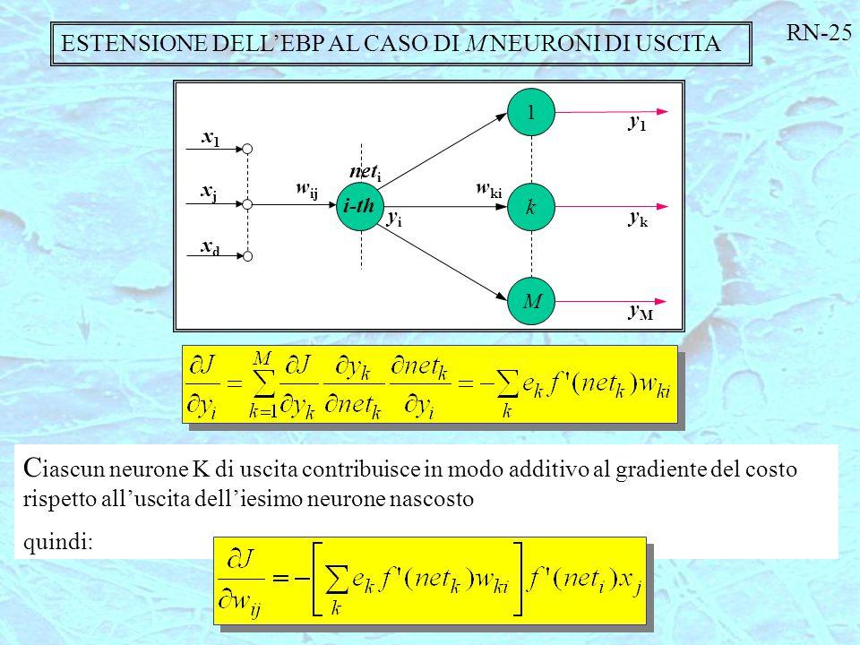 RN-25 ESTENSIONE DELL'EBP AL CASO DI M NEURONI DI USCITA. k. yk. i-th. neti. yi. wki. wij. xj.