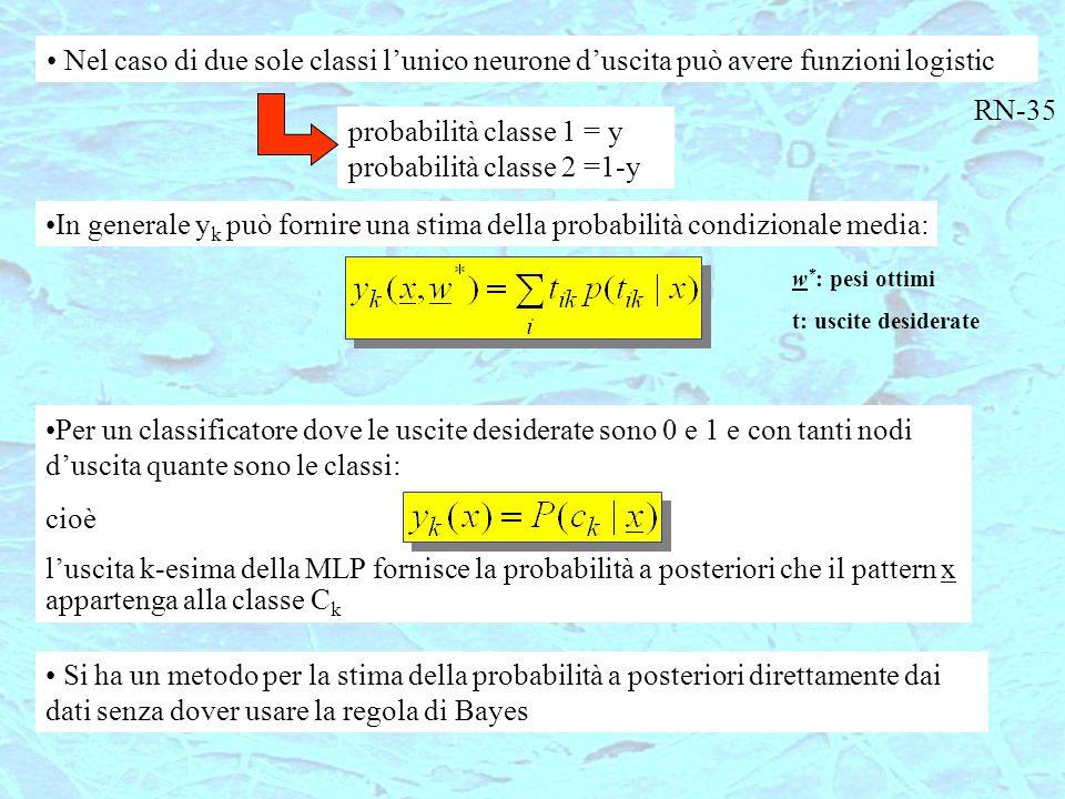 probabilità classe 1 = y probabilità classe 2 =1-y