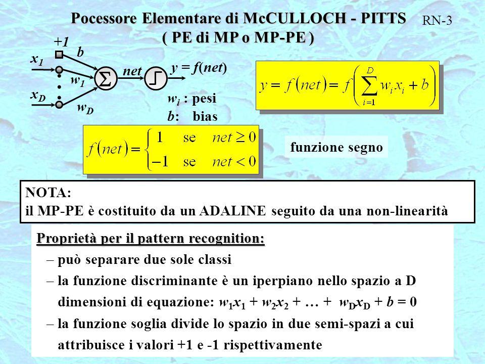 Pocessore Elementare di McCULLOCH - PITTS