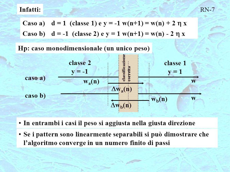 Caso a) d = 1 (classe 1) e y = -1 w(n+1) = w(n) + 2 h x