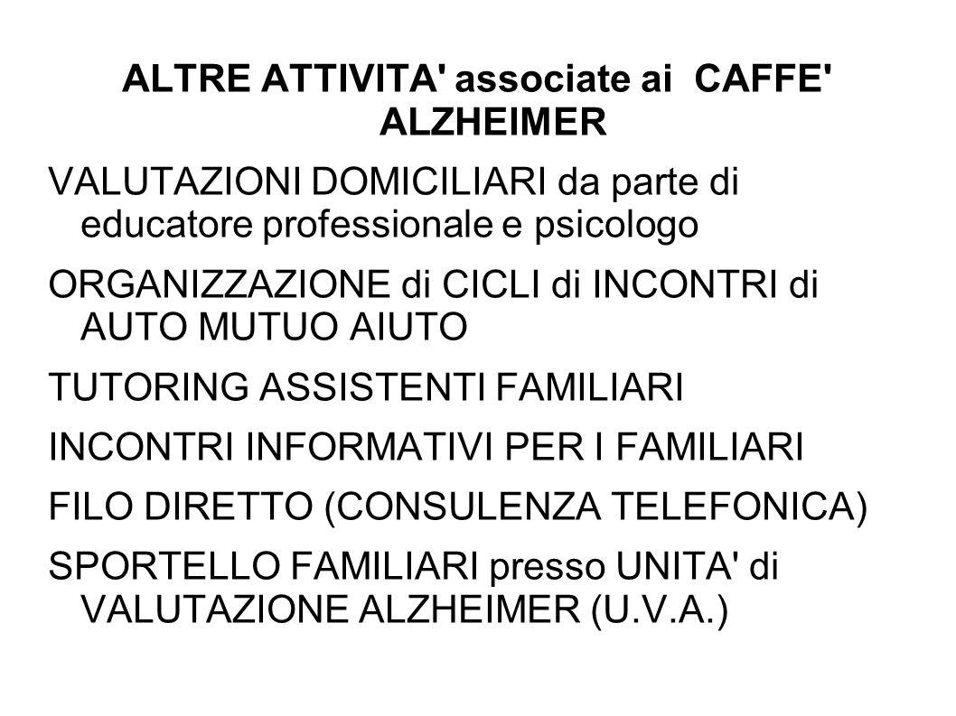 ALTRE ATTIVITA associate ai CAFFE ALZHEIMER