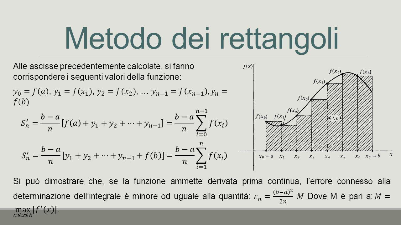 Metodo dei rettangoli Alle ascisse precedentemente calcolate, si fanno corrispondere i seguenti valori della funzione: