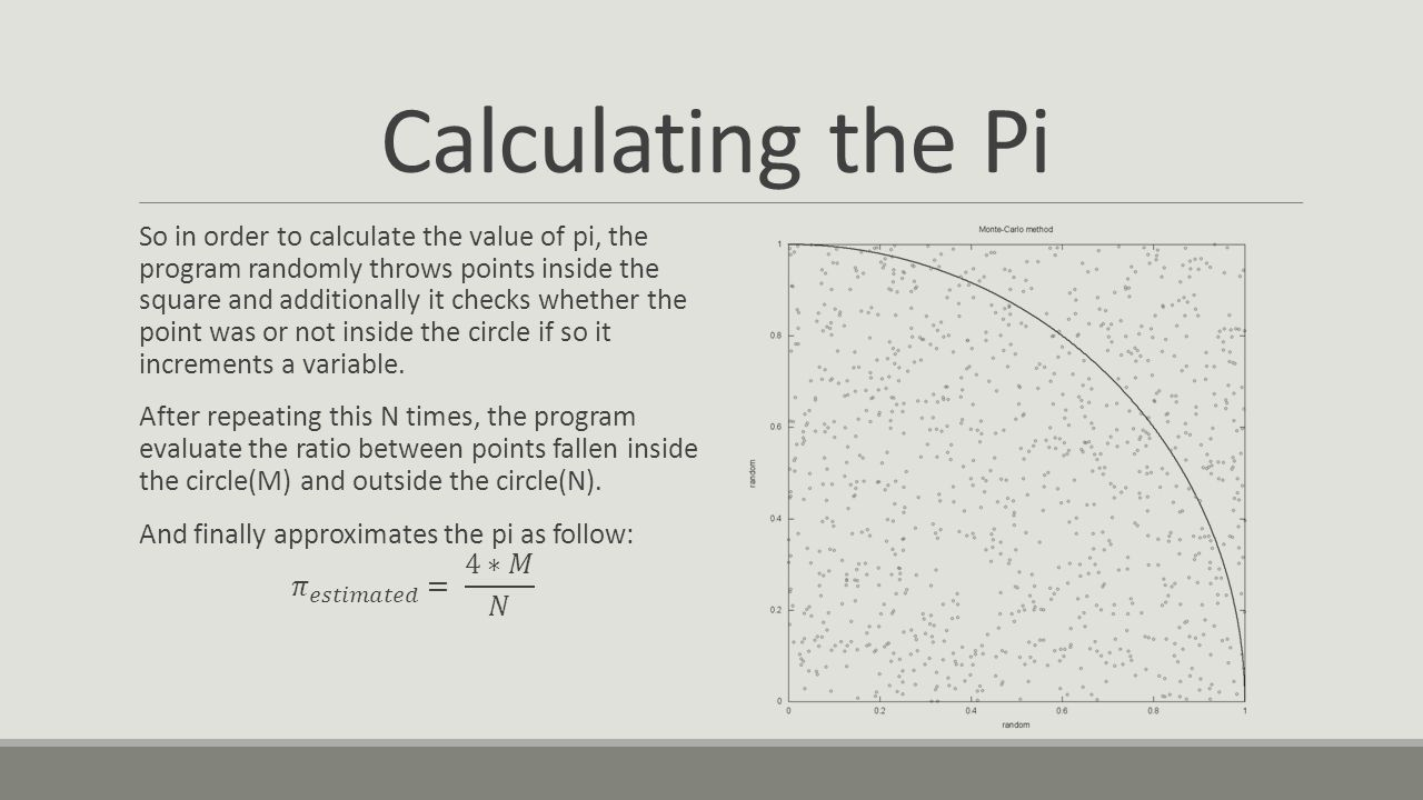Calculating the Pi