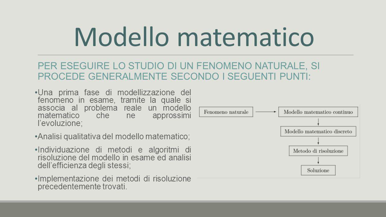 Modello matematico Per eseguire lo studio di un fenomeno naturale, si procede generalmente secondo i seguenti punti: