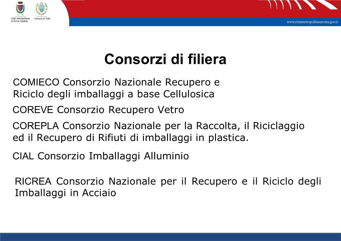 Consorzi di filiera COMIECO Consorzio Nazionale Recupero e Riciclo degli imballaggi a base Cellulosica.
