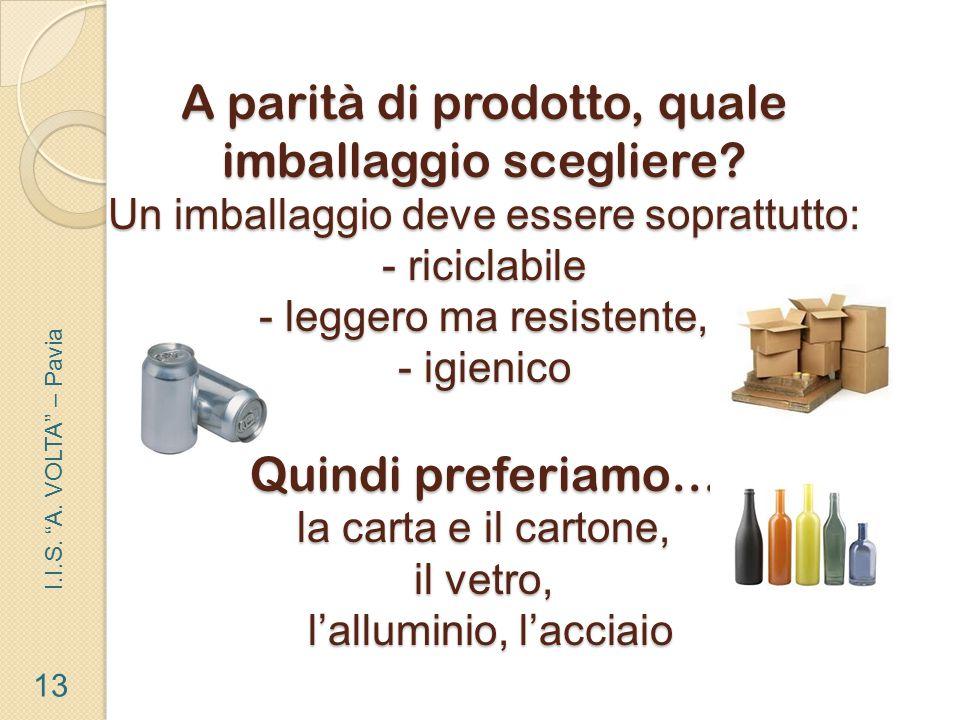 A parità di prodotto, quale imballaggio scegliere
