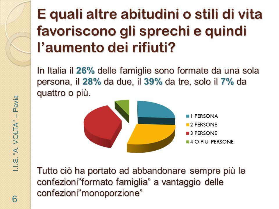 E quali altre abitudini o stili di vita favoriscono gli sprechi e quindi l'aumento dei rifiuti In Italia il 26% delle famiglie sono formate da una sola persona, il 28% da due, il 39% da tre, solo il 7% da quattro o più. Tutto ciò ha portato ad abbandonare sempre più le confezioni formato famiglia a vantaggio delle confezioni monoporzione