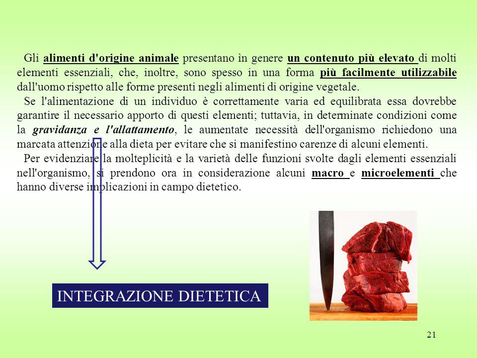 INTEGRAZIONE DIETETICA