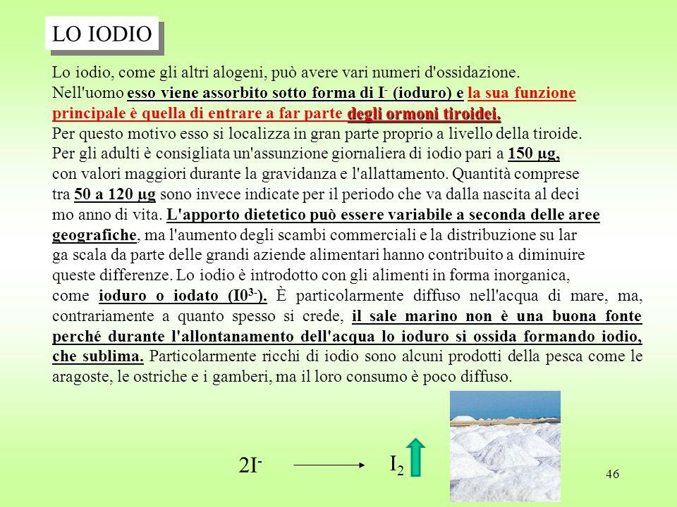 LO IODIO Lo iodio, come gli altri alogeni, può avere vari numeri d ossidazione.