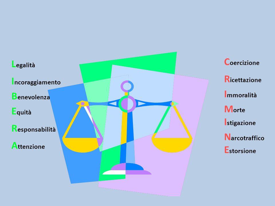 Coercizione Legalità. Ricettazione. Incoraggiamento. Immoralità. Benevolenza. Morte. Equità. Istigazione.
