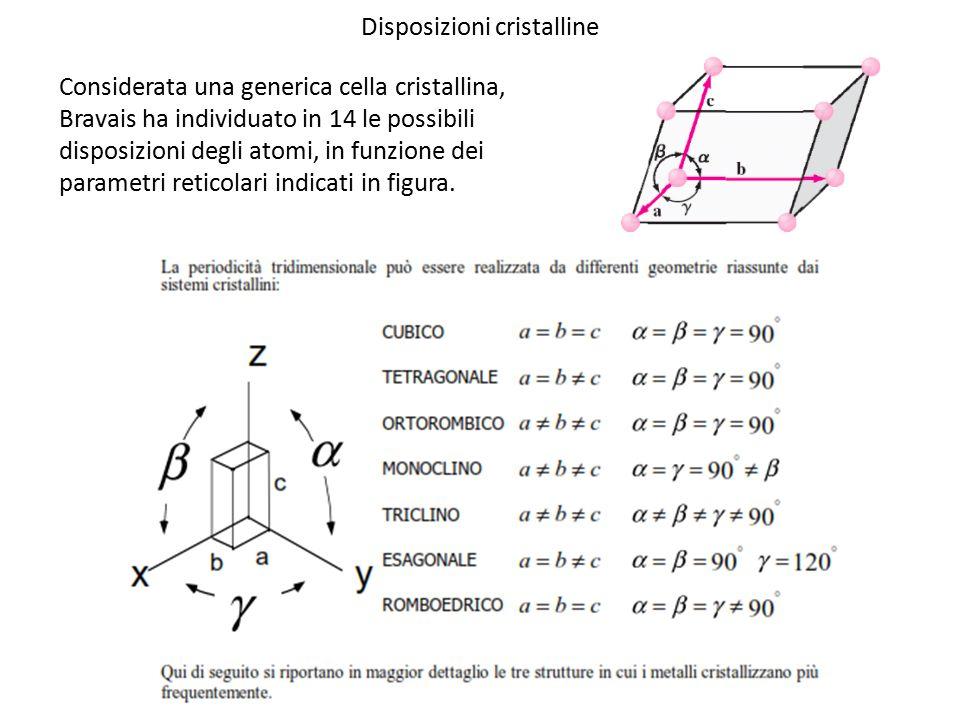 Disposizioni cristalline