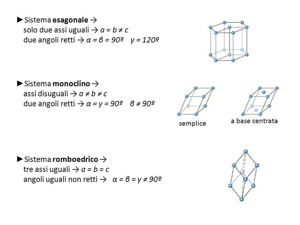 solo due assi uguali → a = b ≠ c
