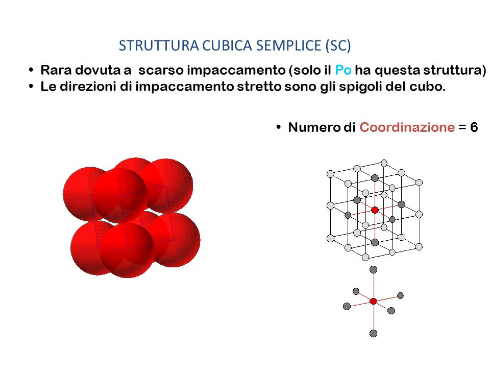 STRUTTURA CUBICA SEMPLICE (SC)