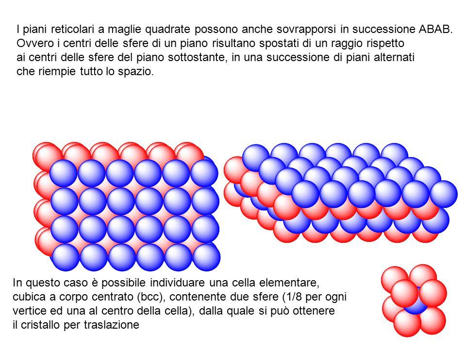 I piani reticolari a maglie quadrate possono anche sovrapporsi in successione ABAB.