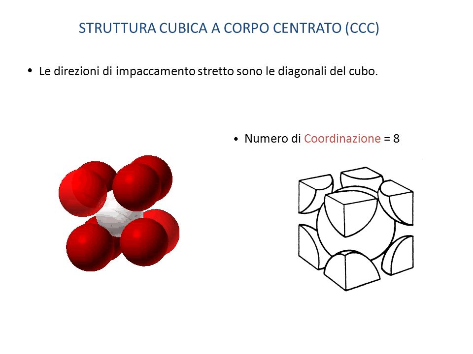 STRUTTURA CUBICA A CORPO CENTRATO (CCC)