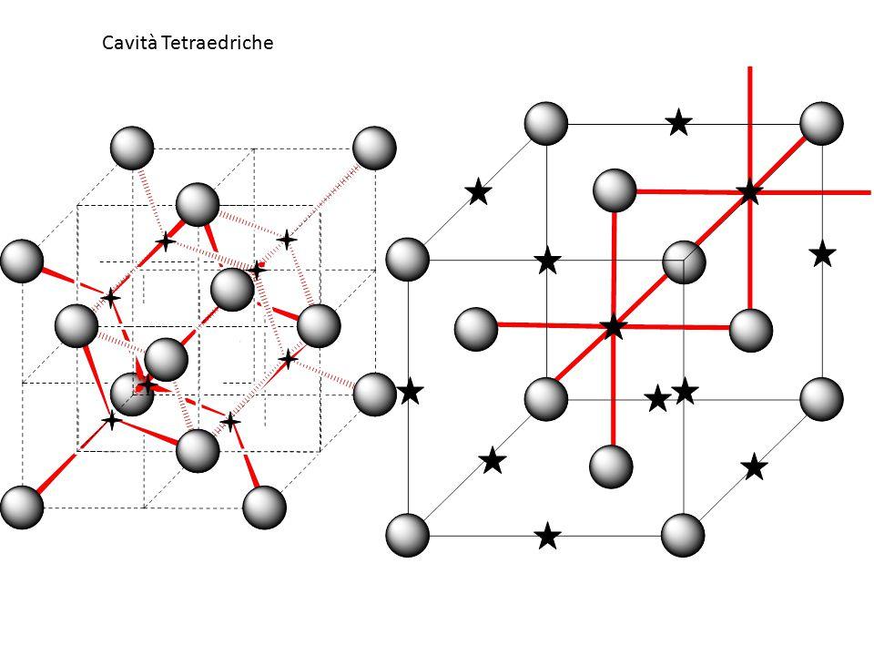 Cavità Tetraedriche