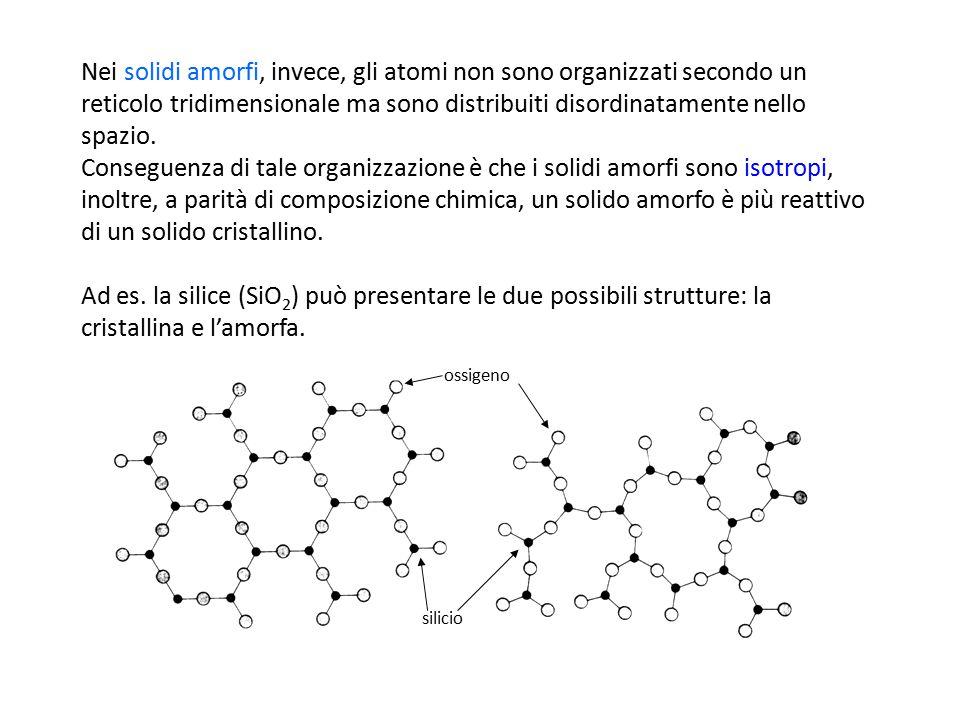 Nei solidi amorfi, invece, gli atomi non sono organizzati secondo un reticolo tridimensionale ma sono distribuiti disordinatamente nello spazio.