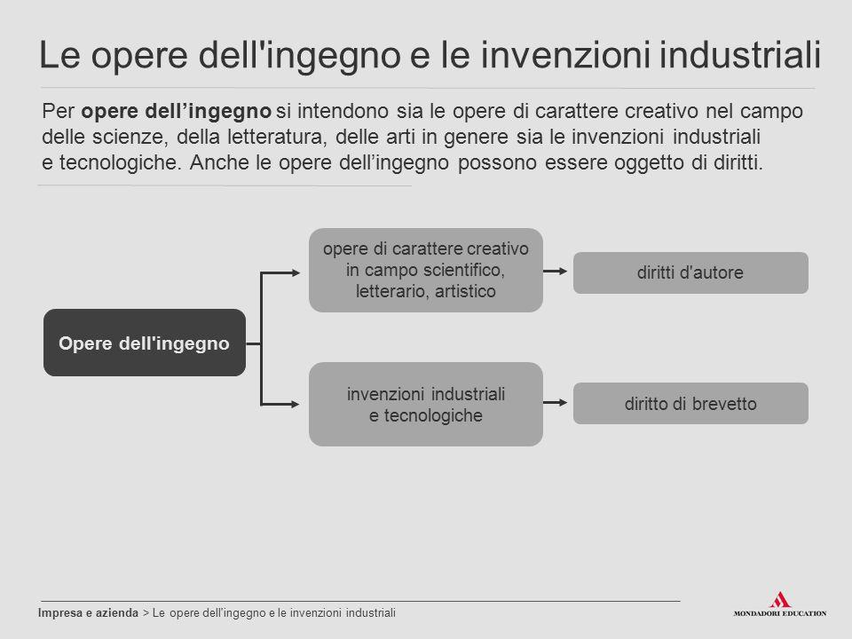 invenzioni industriali