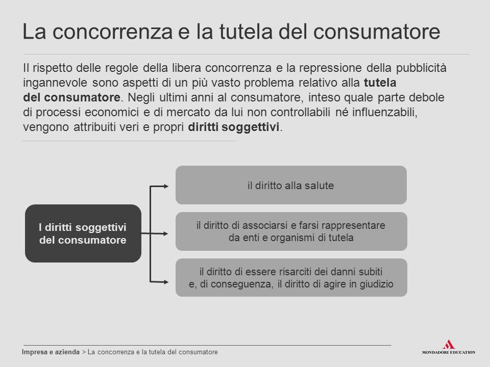 I diritti soggettivi del consumatore