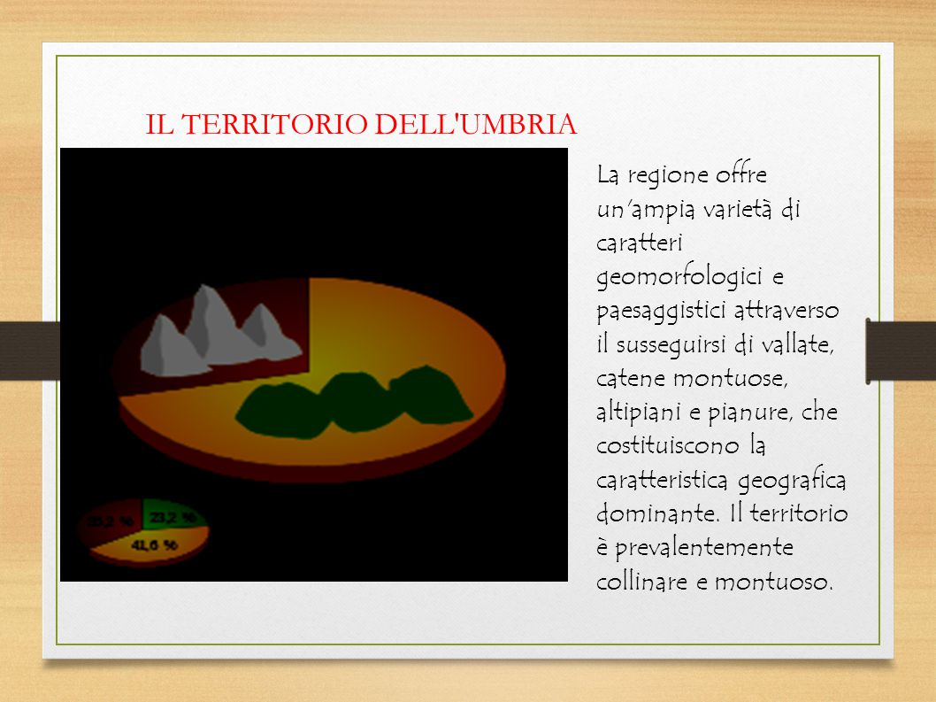 IL TERRITORIO DELL UMBRIA