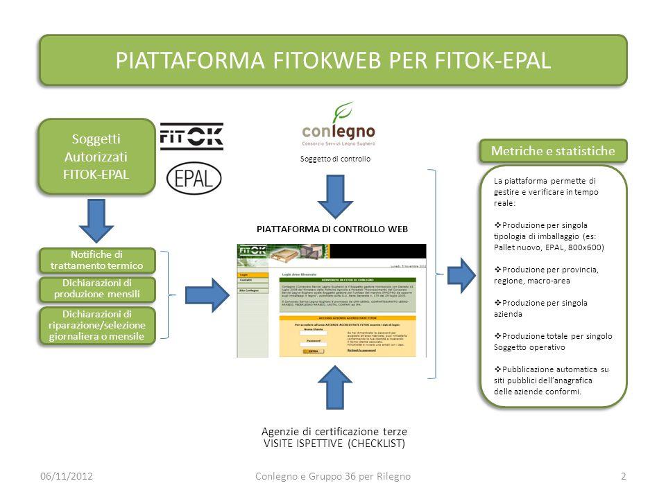PIATTAFORMA DI CONTROLLO WEB