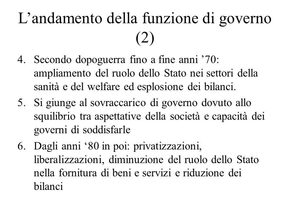 L'andamento della funzione di governo (2)