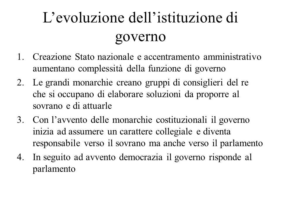 L'evoluzione dell'istituzione di governo