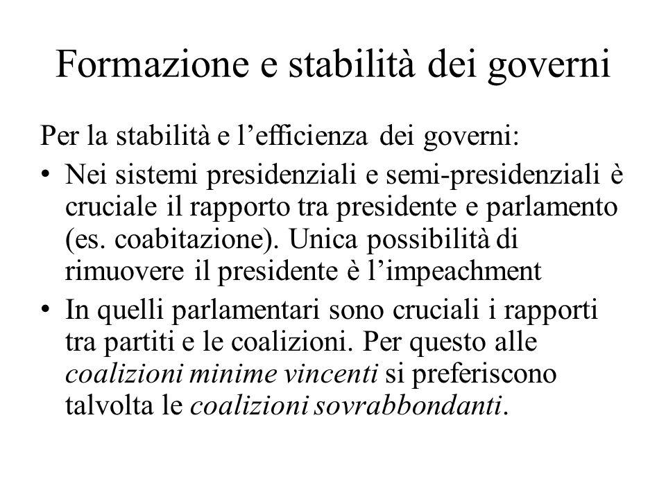 Formazione e stabilità dei governi