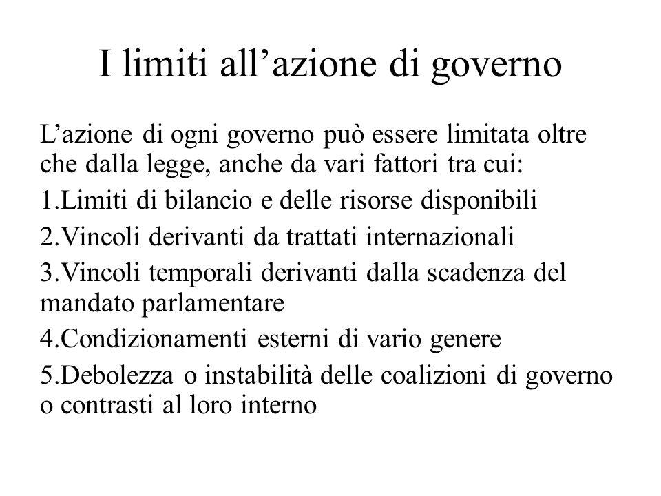 I limiti all'azione di governo